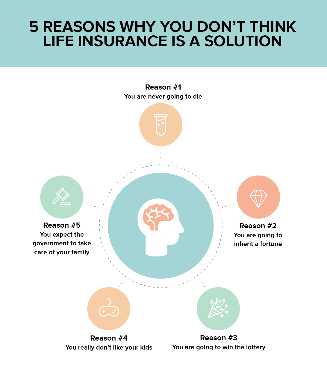 5 Reasons why you don't think life insurance is a solution
